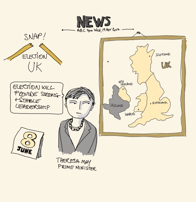 Sketchnote: Snap Election UK - 8 June